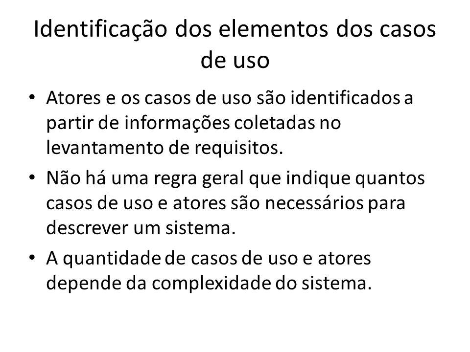 Identificação dos elementos dos casos de uso Atores e os casos de uso são identificados a partir de informações coletadas no levantamento de requisito