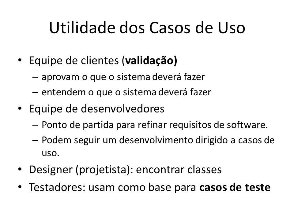 Composição dos Casos de Uso O modelo de casos de uso de um sistema é composto de duas partes: – textual, – gráfica.