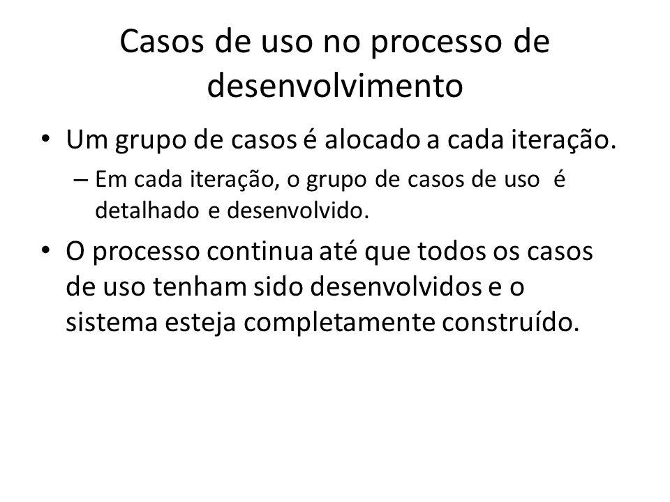 Casos de uso no processo de desenvolvimento Um grupo de casos é alocado a cada iteração. – Em cada iteração, o grupo de casos de uso é detalhado e des