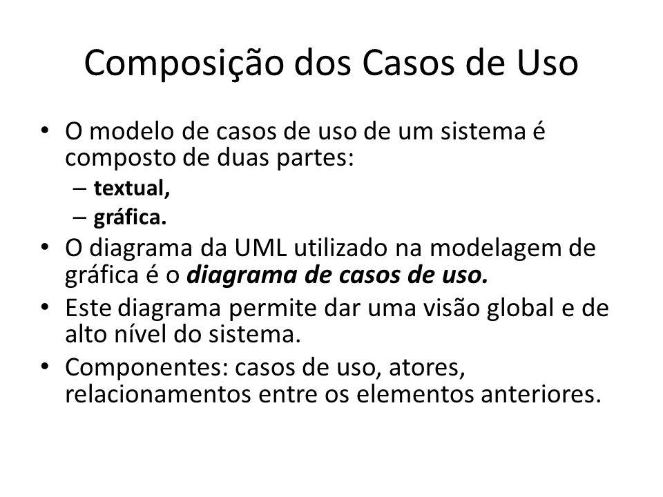 Composição dos Casos de Uso O modelo de casos de uso de um sistema é composto de duas partes: – textual, – gráfica. O diagrama da UML utilizado na mod