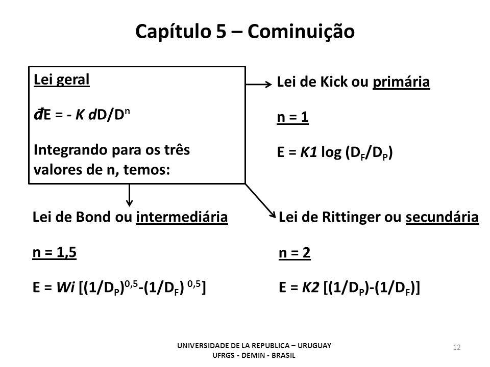 Lei de Kick ou primária n = 1 E = K1 log (D F /D P ) Lei de Bond ou intermediária n = 1,5 E = Wi [(1/D P ) 0,5 -(1/D F ) 0,5 ] UNIVERSIDADE DE LA REPU