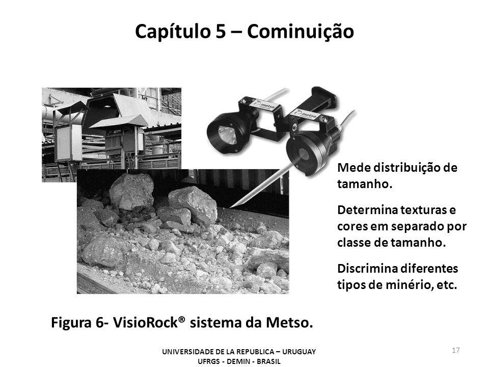 Capítulo 5 – Cominuição UNIVERSIDADE DE LA REPUBLICA – URUGUAY UFRGS - DEMIN - BRASIL 17 Figura 6- VisioRock® sistema da Metso. Mede distribuição de t