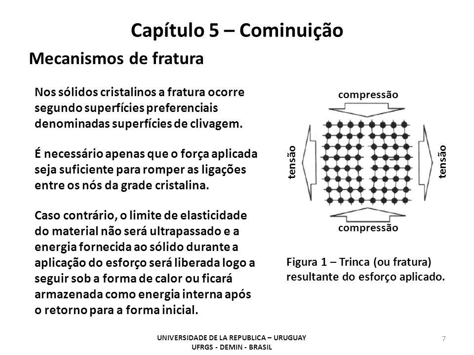 UNIVERSIDADE DE LA REPUBLICA – URUGUAY UFRGS - DEMIN - BRASIL 8 Capítulo 5 – Cominuição Alguns fatores são reconhecidamente importantes na fragmentação: - o modo de aplicação da carga é fundamental.