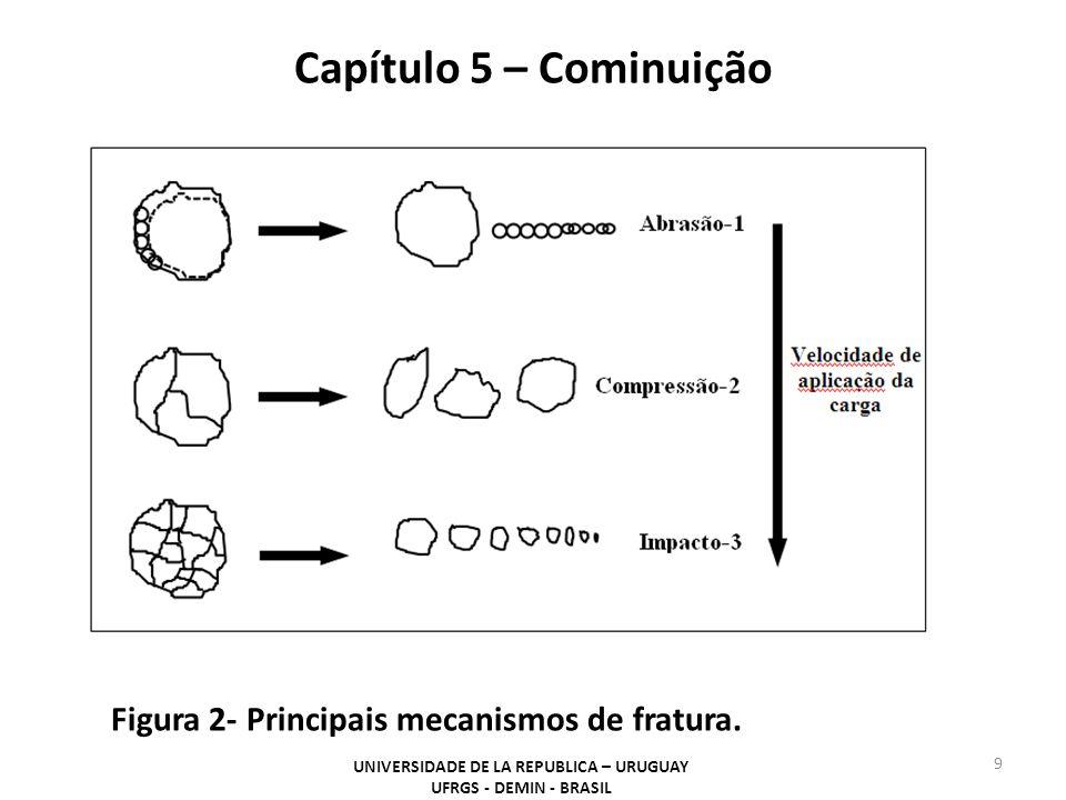 Capítulo 5 – Cominuição UNIVERSIDADE DE LA REPUBLICA – URUGUAY UFRGS - DEMIN - BRASIL 10 Figura 3- Distribuição de tamanhos resultantes dos três mecanismos de fratura: 1-abrasão; 2-compressão; 3-impacto.