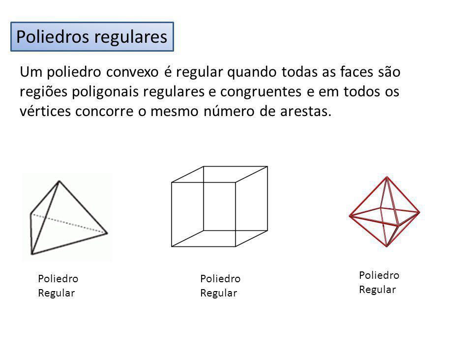 Poliedros regulares Um poliedro convexo é regular quando todas as faces são regiões poligonais regulares e congruentes e em todos os vértices concorre