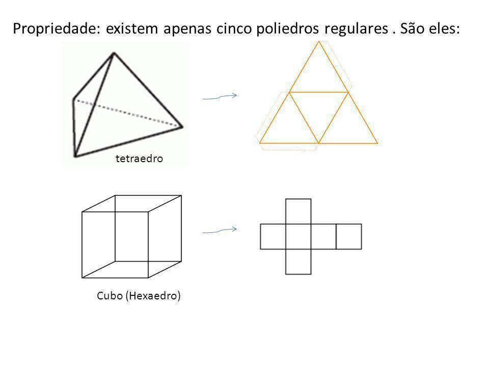 Propriedade: existem apenas cinco poliedros regulares. São eles: tetraedro Cubo (Hexaedro)