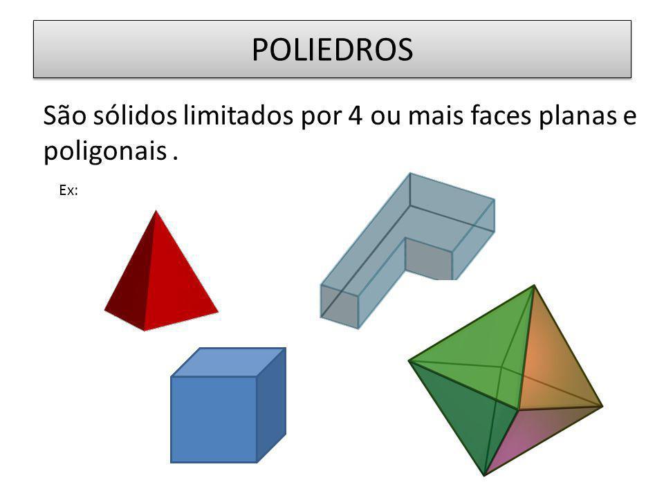 POLIEDROS São sólidos limitados por 4 ou mais faces planas e poligonais. Ex: