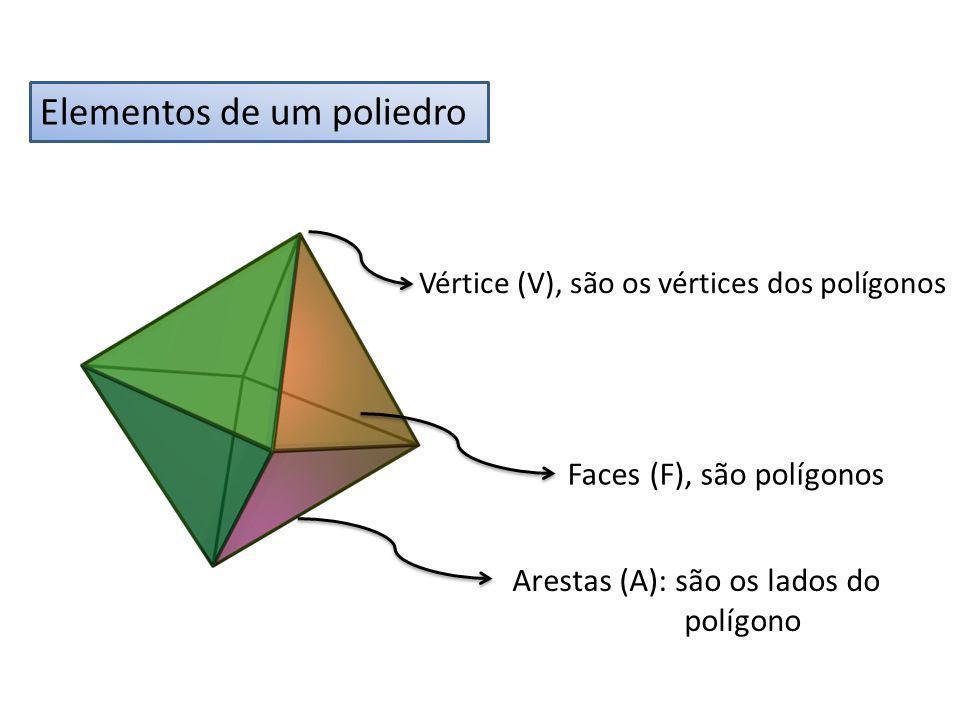 Elementos de um poliedro Vértice (V), são os vértices dos polígonos Faces (F), são polígonos Arestas (A): são os lados do polígono