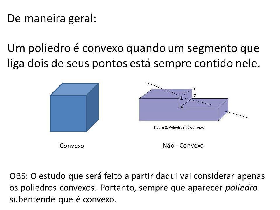 Convexo Não - Convexo De maneira geral: Um poliedro é convexo quando um segmento que liga dois de seus pontos está sempre contido nele. OBS: O estudo