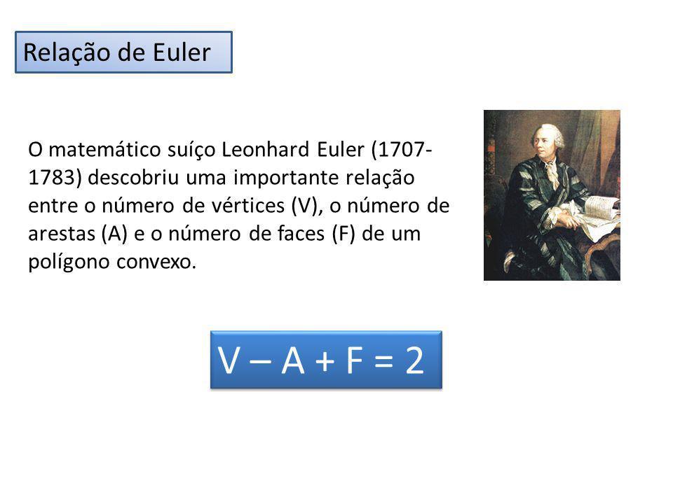 Relação de Euler O matemático suíço Leonhard Euler (1707- 1783) descobriu uma importante relação entre o número de vértices (V), o número de arestas (