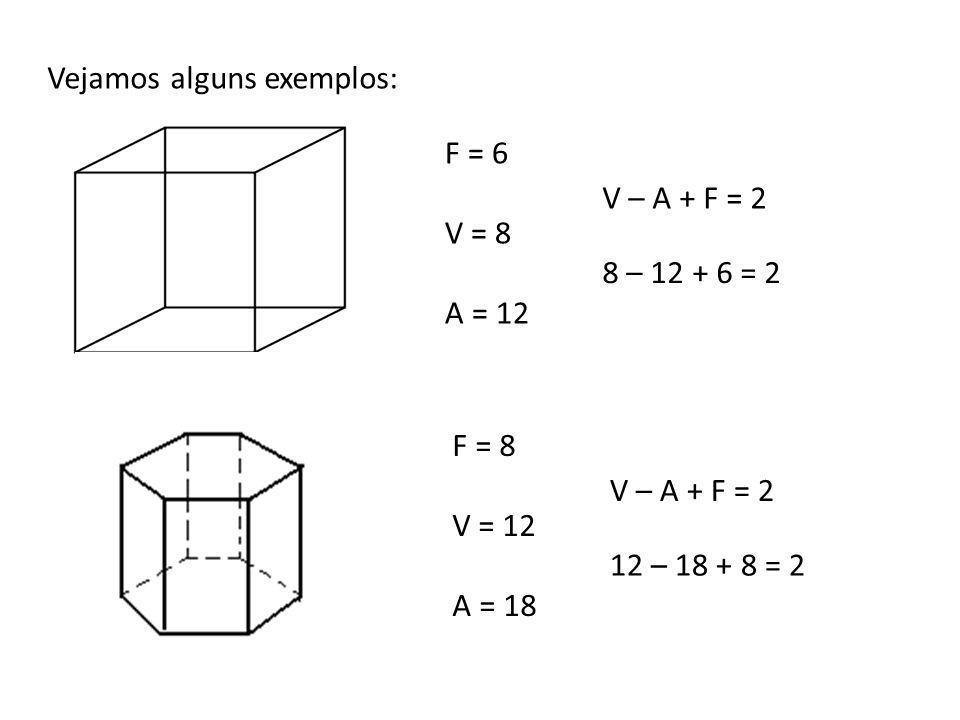 Vejamos alguns exemplos: F = 6 V = 8 A = 12 V – A + F = 2 8 – 12 + 6 = 2 F = 8 V = 12 A = 18 V – A + F = 2 12 – 18 + 8 = 2
