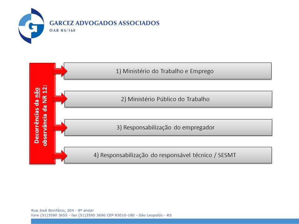 1) Ministério do Trabalho e Emprego 2) Ministério Público do Trabalho 3) Responsabilização do empregador 4) Responsabilização do responsável técnico /