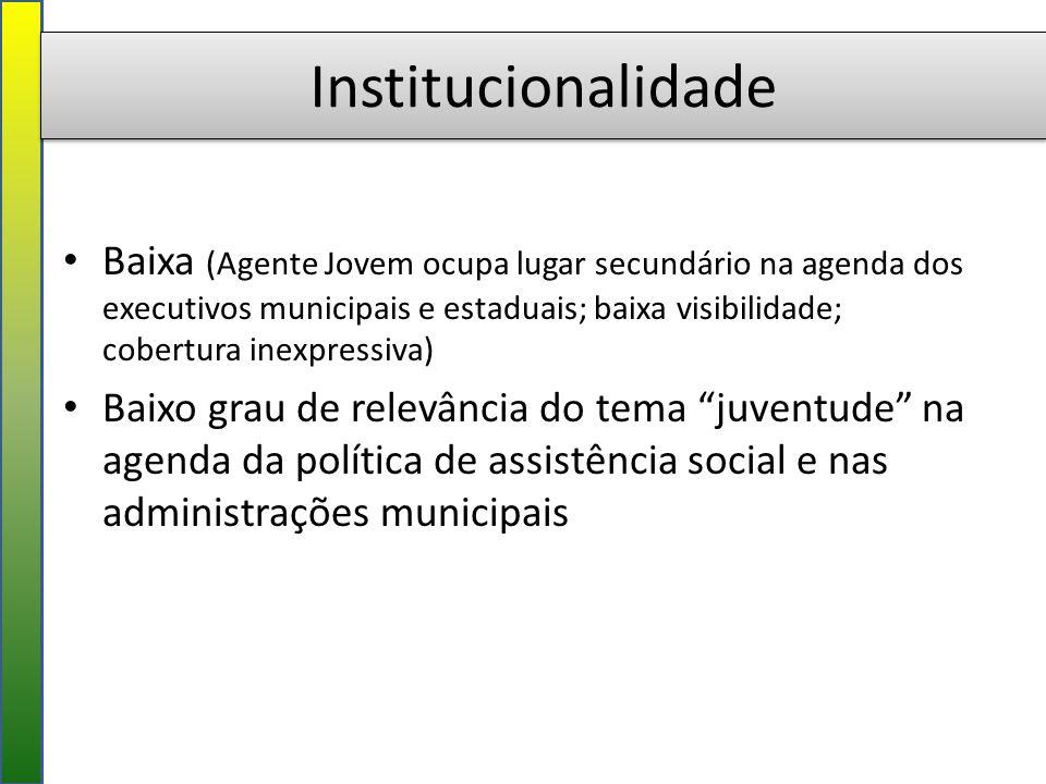 Institucionalidade Baixa (Agente Jovem ocupa lugar secundário na agenda dos executivos municipais e estaduais; baixa visibilidade; cobertura inexpress