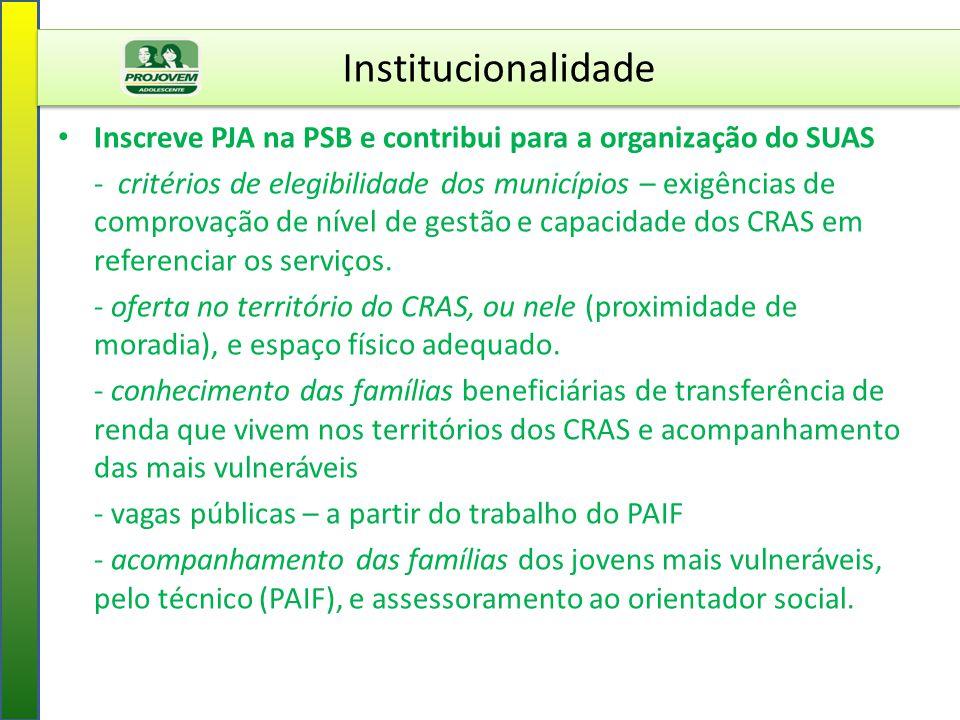 Institucionalidade Inscreve PJA na PSB e contribui para a organização do SUAS - critérios de elegibilidade dos municípios – exigências de comprovação de nível de gestão e capacidade dos CRAS em referenciar os serviços.