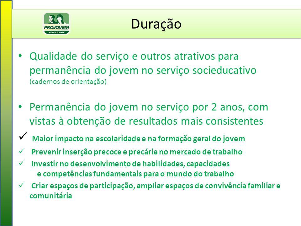 Duração Qualidade do serviço e outros atrativos para permanência do jovem no serviço socieducativo (cadernos de orientação) Permanência do jovem no se