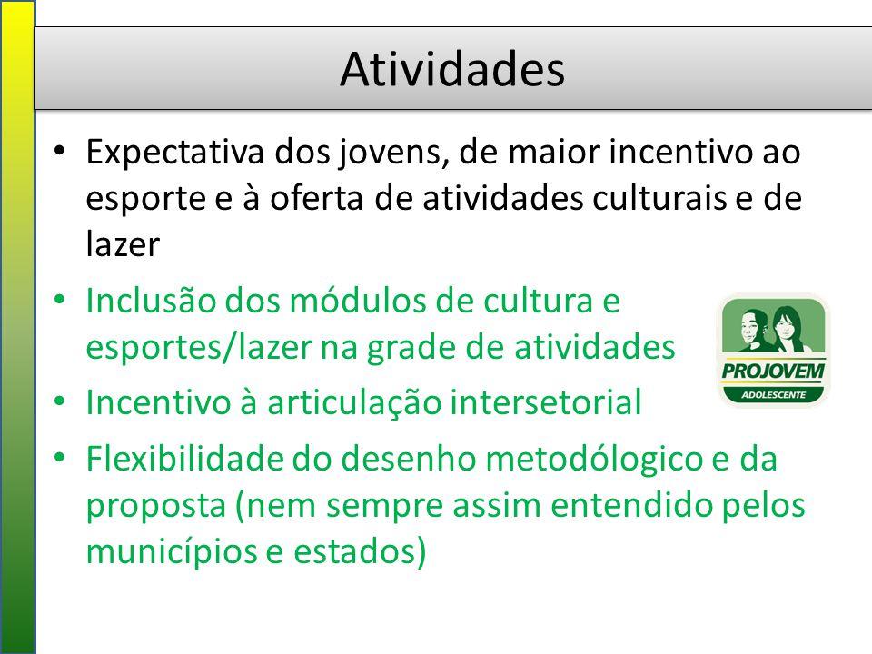 Atividades Expectativa dos jovens, de maior incentivo ao esporte e à oferta de atividades culturais e de lazer Inclusão dos módulos de cultura e espor
