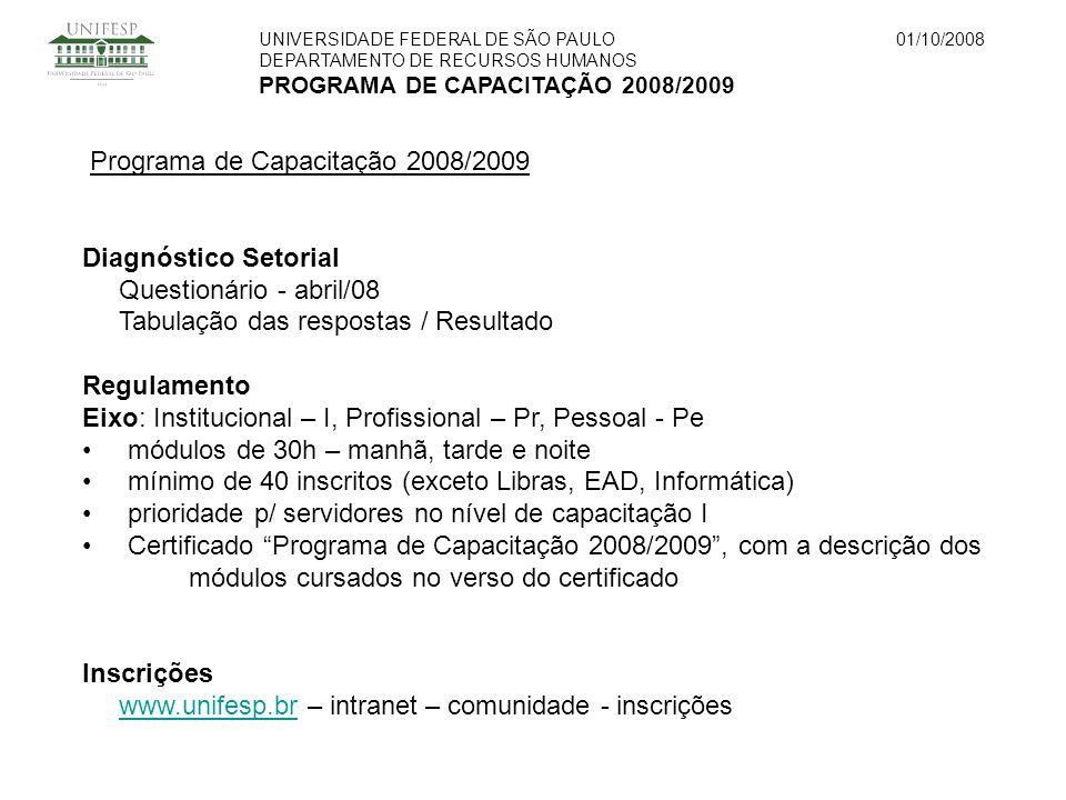 UNIVERSIDADE FEDERAL DE SÃO PAULO DEPARTAMENTO DE RECURSOS HUMANOS PROGRAMA DE CAPACITAÇÃO 2008/2009 01/10/2008 Programa de Capacitação 2008/2009 Diagnóstico Setorial Questionário - abril/08 Tabulação das respostas / Resultado Regulamento Eixo: Institucional – I, Profissional – Pr, Pessoal - Pe módulos de 30h – manhã, tarde e noite mínimo de 40 inscritos (exceto Libras, EAD, Informática) prioridade p/ servidores no nível de capacitação I Certificado Programa de Capacitação 2008/2009, com a descrição dos módulos cursados no verso do certificado Inscrições www.unifesp.br – intranet – comunidade - inscriçõeswww.unifesp.br