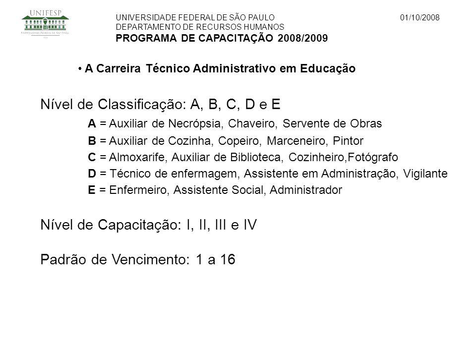 UNIVERSIDADE FEDERAL DE SÃO PAULO DEPARTAMENTO DE RECURSOS HUMANOS PROGRAMA DE CAPACITAÇÃO 2008/2009 01/10/2008 A Carreira Técnico Administrativo em Educação Nível de Classificação: A, B, C, D e E A = Auxiliar de Necrópsia, Chaveiro, Servente de Obras B = Auxiliar de Cozinha, Copeiro, Marceneiro, Pintor C = Almoxarife, Auxiliar de Biblioteca, Cozinheiro,Fotógrafo D = Técnico de enfermagem, Assistente em Administração, Vigilante E = Enfermeiro, Assistente Social, Administrador Nível de Capacitação: I, II, III e IV Padrão de Vencimento: 1 a 16