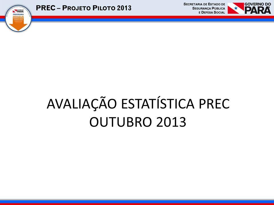 AVALIAÇÃO ESTATÍSTICA PREC OUTUBRO 2013