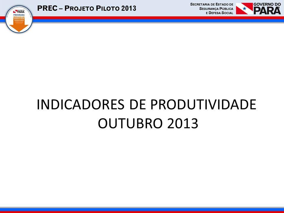 INDICADORES DE PRODUTIVIDADE OUTUBRO 2013