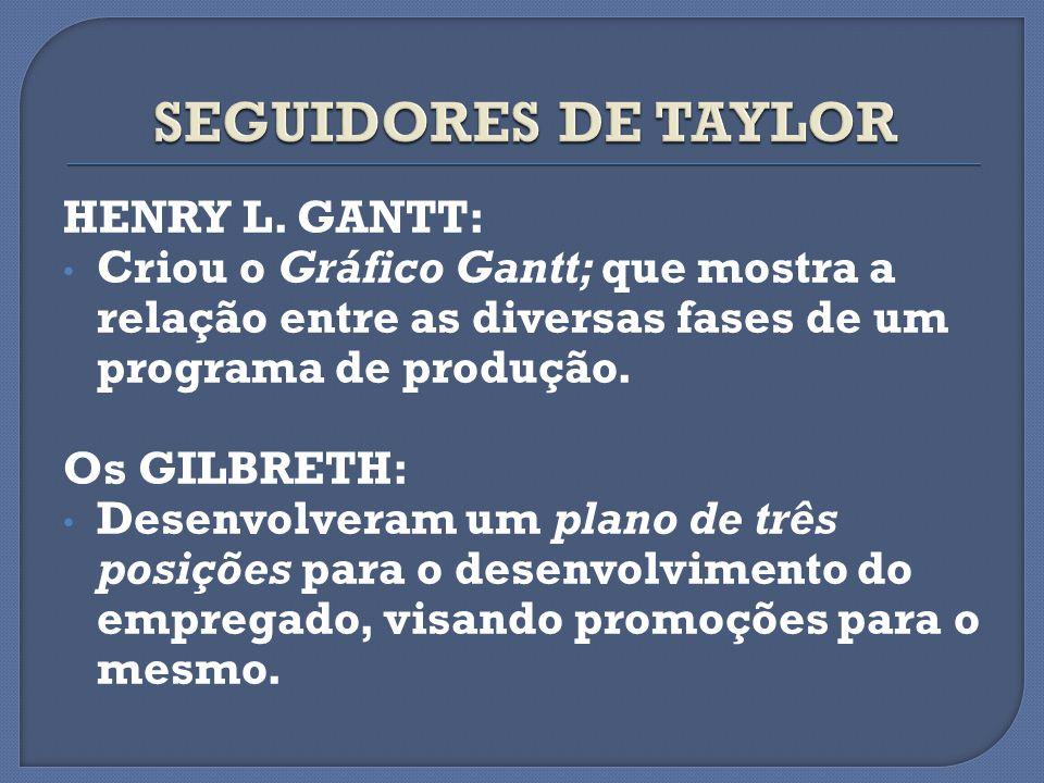 HENRY L. GANTT: Criou o Gráfico Gantt; que mostra a relação entre as diversas fases de um programa de produção. Os GILBRETH: Desenvolveram um plano de