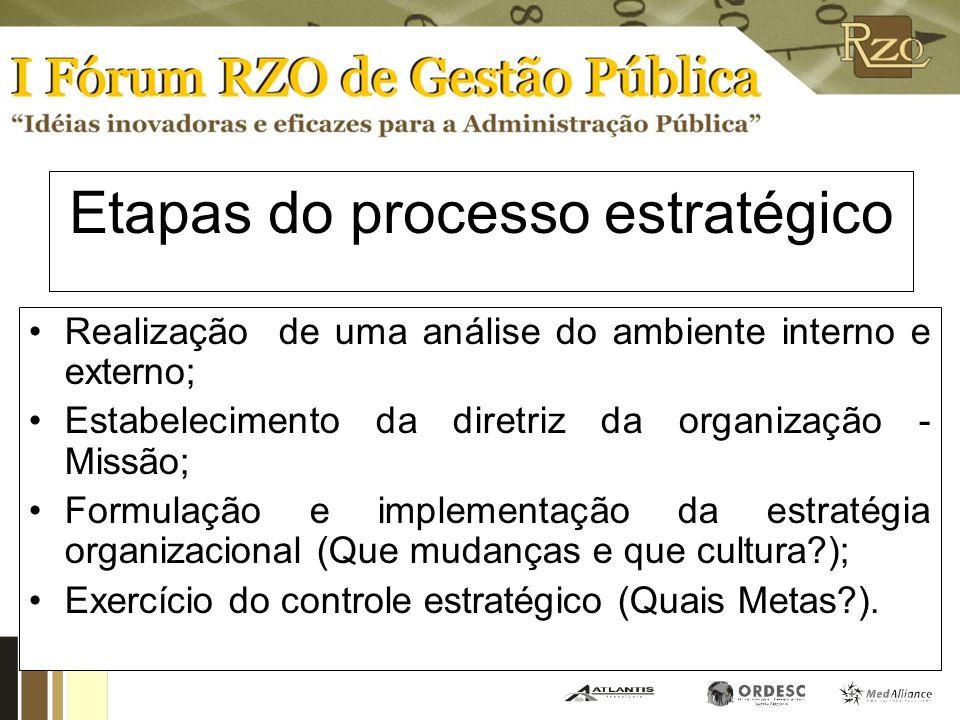 Hierarquia de decisões no processo decisório 1 - Missões 2 - Objetivos 3 - Políticas 4 - Táticas 5 - Programas, orçamentos, planos de aplicação