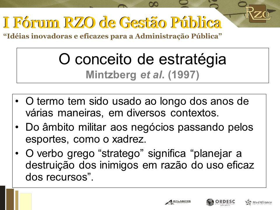 Planejamento Estratégico: Instrumento para o aumento da eficácia da Administração Pública Prof. Dr. Clezio Saldanha dos Santos UFRGS/Escola de Adminis