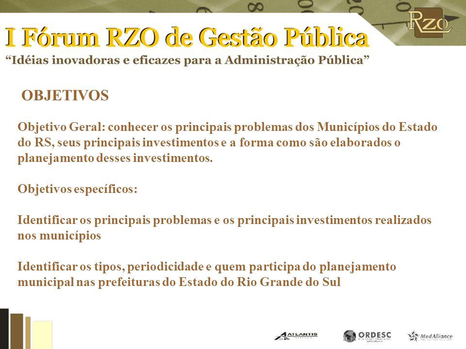 Planejamento Municipal: um levantamento nos municípios do Estado do Rio Grande do Sul Prof. Dr. Clezio Saldanha cssantos@ea.ufrgs.br cssantos@ea.ufrgs