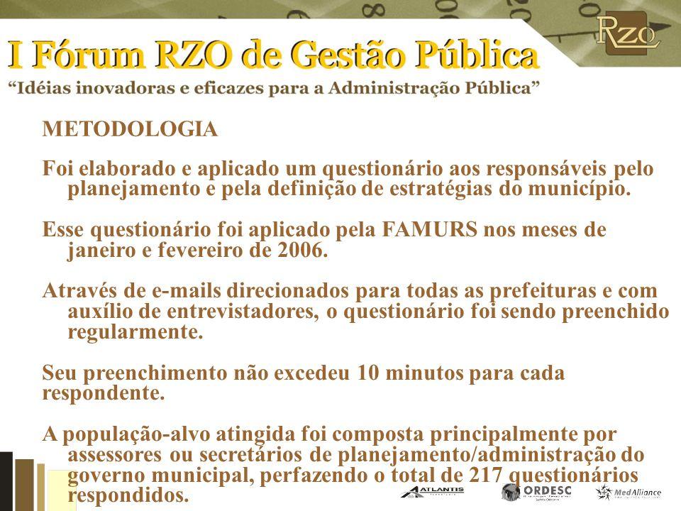 Objetivo Geral: conhecer os principais problemas dos Municípios do Estado do RS, seus principais investimentos e a forma como são elaborados o planeja