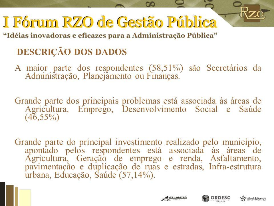 METODOLOGIA Foi elaborado e aplicado um questionário aos responsáveis pelo planejamento e pela definição de estratégias do município. Esse questionári