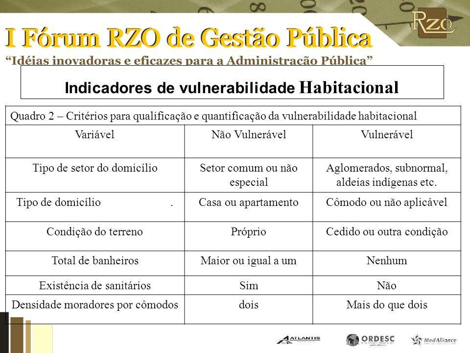 Indicadores de vulnerabilidade A mbiental Quadro 1 – Critérios para qualificação e quantificação da vulnerabilidade ambiental VariávelNão Vulnerável V