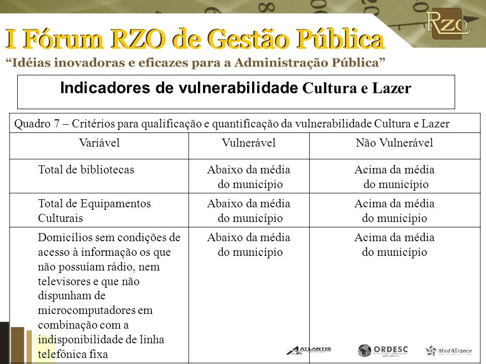 Indicadores de vulnerabilidade R enda e Trabalho Quadro 6 – Critérios para qualificação e quantificação da vulnerabilidade renda e trabalho VariávelVu