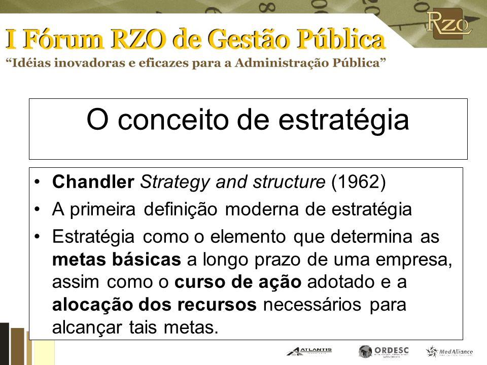 O conceito de estratégia Chandler Strategy and structure (1962) A primeira definição moderna de estratégia Estratégia como o elemento que determina as metas básicas a longo prazo de uma empresa, assim como o curso de ação adotado e a alocação dos recursos necessários para alcançar tais metas.