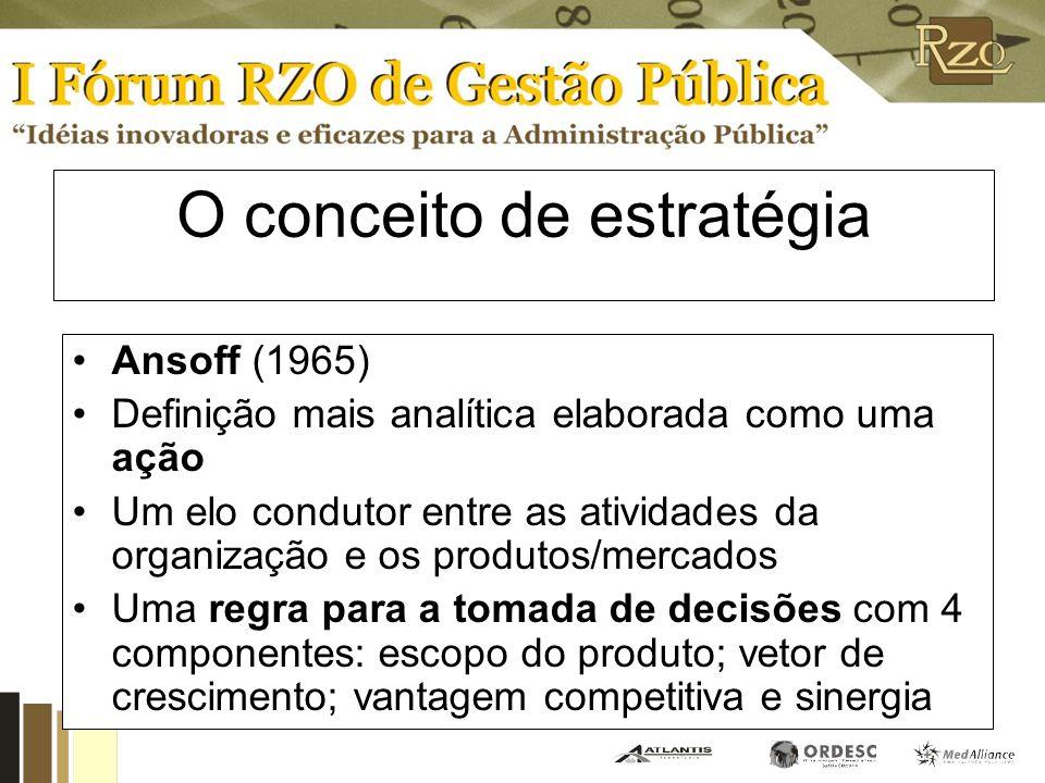 O conceito de estratégia Ansoff (1965) Definição mais analítica elaborada como uma ação Um elo condutor entre as atividades da organização e os produtos/mercados Uma regra para a tomada de decisões com 4 componentes: escopo do produto; vetor de crescimento; vantagem competitiva e sinergia