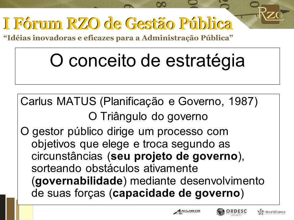 O conceito de estratégia Carlus MATUS (Planificação e Governo, 1987) O Triângulo do governo O gestor público dirige um processo com objetivos que elege e troca segundo as circunstâncias (seu projeto de governo), sorteando obstáculos ativamente (governabilidade) mediante desenvolvimento de suas forças (capacidade de governo)