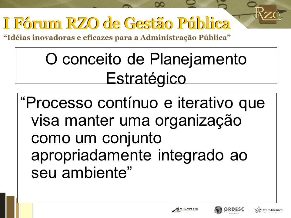 O conceito de Planejamento Estratégico Processo contínuo e iterativo que visa manter uma organização como um conjunto apropriadamente integrado ao seu ambiente