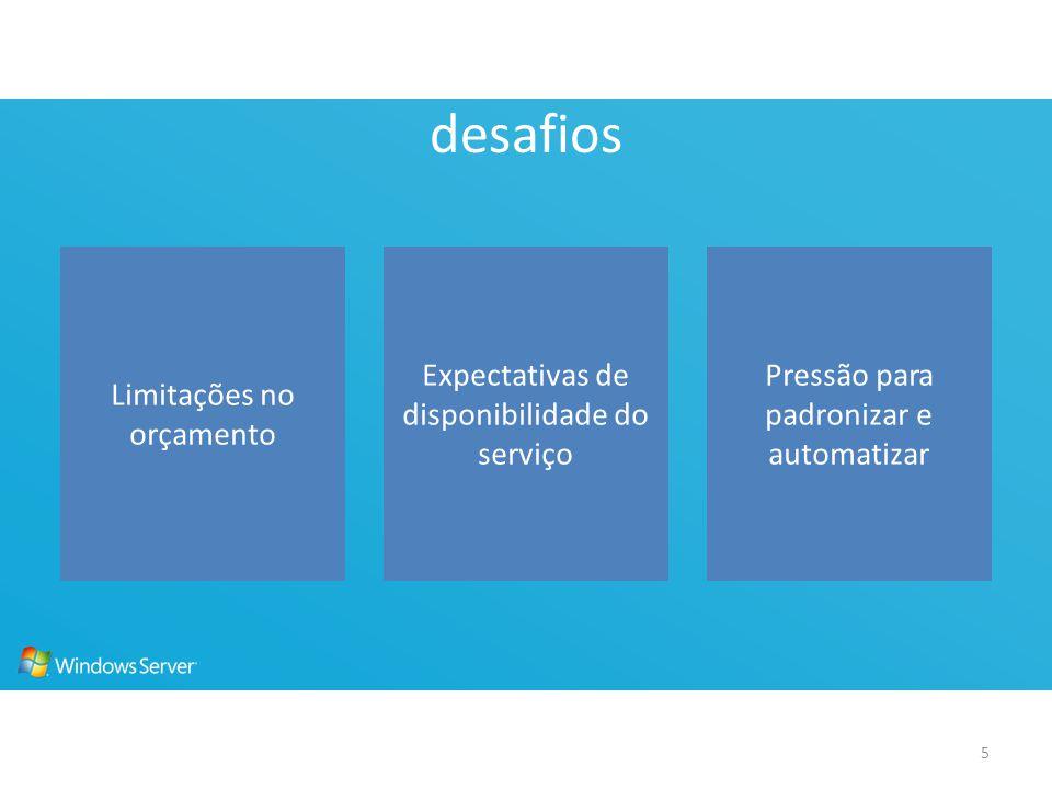 5 O poder de muitos servidores: os desafios Limitações no orçamento Expectativas de disponibilidade do serviço Pressão para padronizar e automatizar