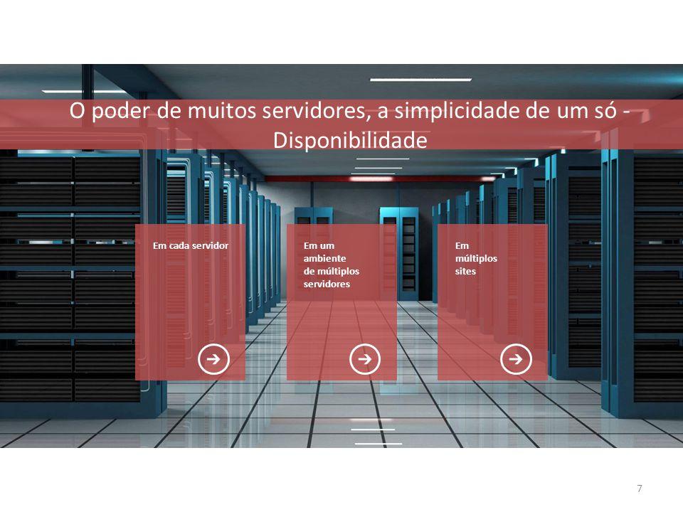 7 O poder de muitos servidores, a simplicidade de um só - Disponibilidade Em cada servidorEm um ambiente de múltiplos servidores Em múltiplos sites