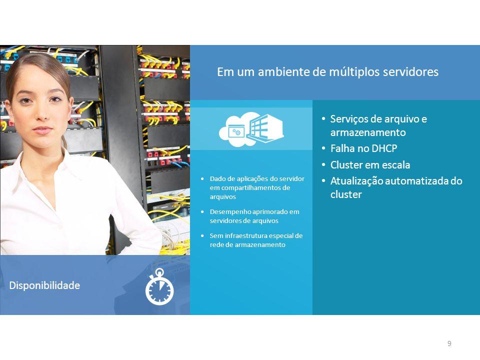 9 Serviços de arquivo e armazenamento Falha no DHCP Cluster em escala Atualização automatizada do cluster Em um ambiente de múltiplos servidores Disponibilidade Dado de aplicações do servidor em compartilhamentos de arquivos Desempenho aprimorado em servidores de arquivos Sem infraestrutura especial de rede de armazenamento
