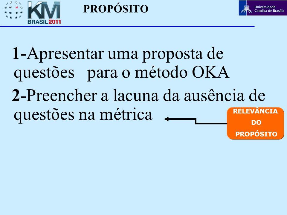 1-Apresentar uma proposta de questões para o método OKA 2-Preencher a lacuna da ausência de questões na métrica PROPÓSITO RELEVÂNCIA DO PROPÓSITO
