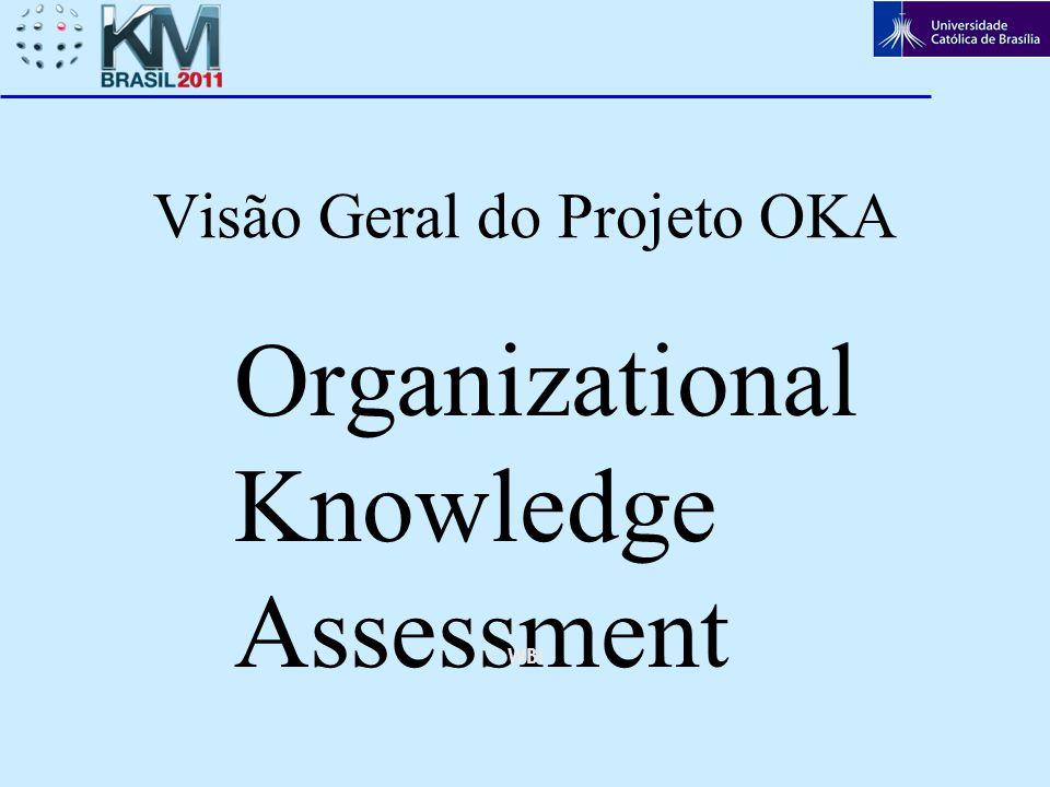 Organizational Knowledge Assessment WBI Visão Geral do Projeto OKA