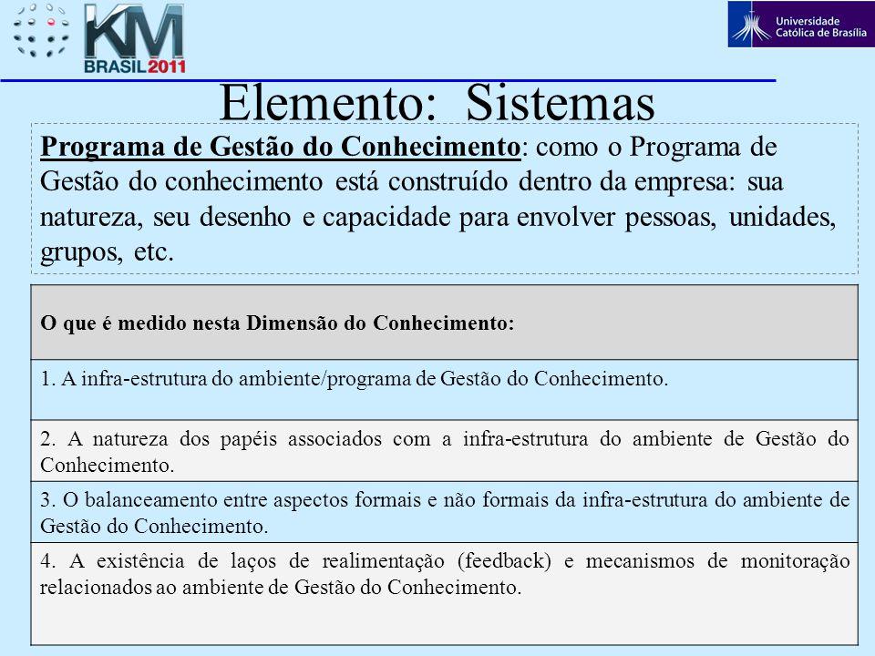 8 Elemento: Sistemas Programa de Gestão do Conhecimento: como o Programa de Gestão do conhecimento está construído dentro da empresa: sua natureza, se
