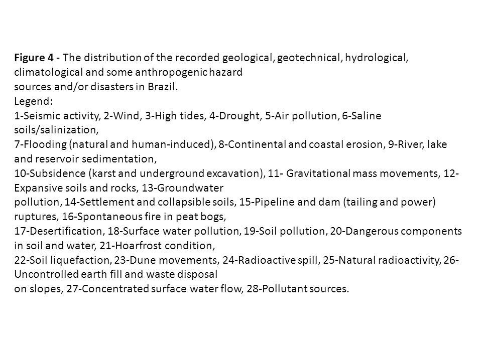 Figure 4 - The distribution of the recorded geological, geotechnical, hydrological, climatological and some anthropogenic hazard sources and/or disast