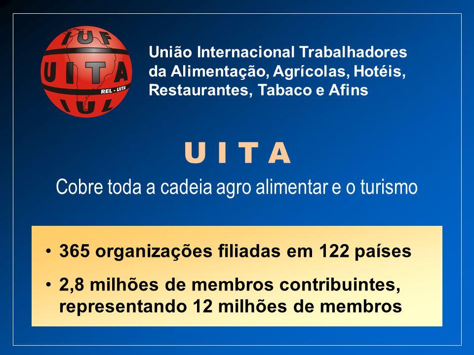 União Internacional Trabalhadores da Alimentação, Agrícolas, Hotéis, Restaurantes, Tabaco e Afins Cobre toda a cadeia agro alimentar e o turismo U I T