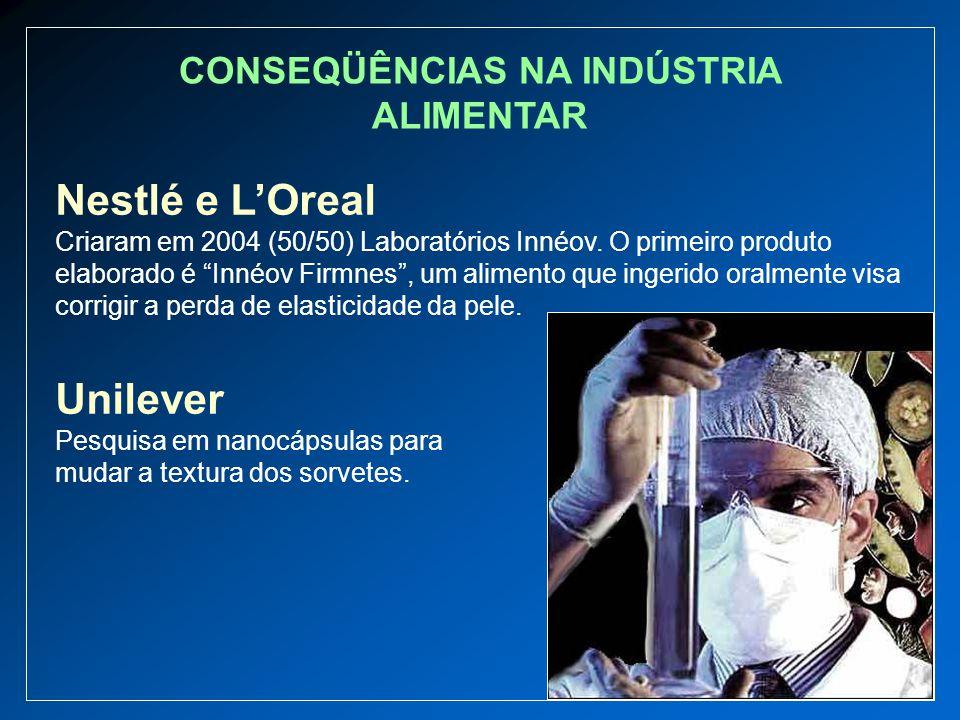 CONSEQÜÊNCIAS NA INDÚSTRIA ALIMENTAR Nestlé e LOreal Criaram em 2004 (50/50) Laboratórios Innéov. O primeiro produto elaborado é Innéov Firmnes, um al