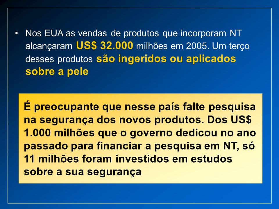 Nos EUA as vendas de produtos que incorporam NT alcançaram US$ 32.000 milhões em 2005. Um terço desses produtos são ingeridos ou aplicados sobre a pel