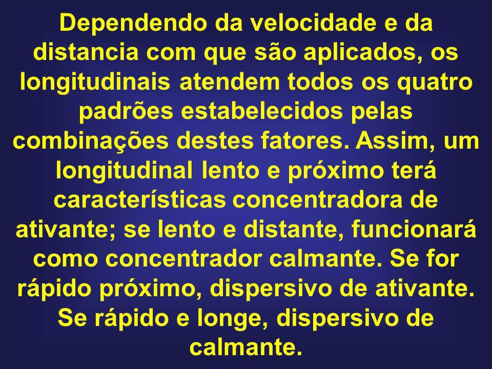 Perpendicular: Praticamente usada para dispersar, onde seu poder é mais consistente, pode também ser útil em concentrações fluídicas em grandes regiões.