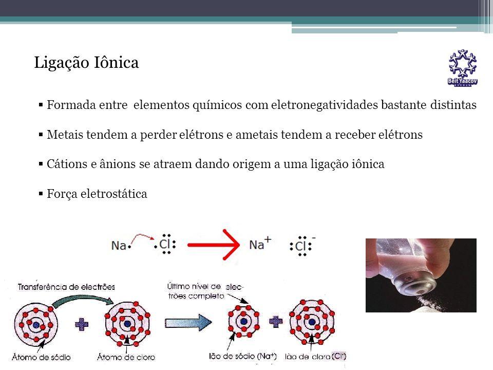 Ligação Iônica Formada entre elementos químicos com eletronegatividades bastante distintas Metais tendem a perder elétrons e ametais tendem a receber