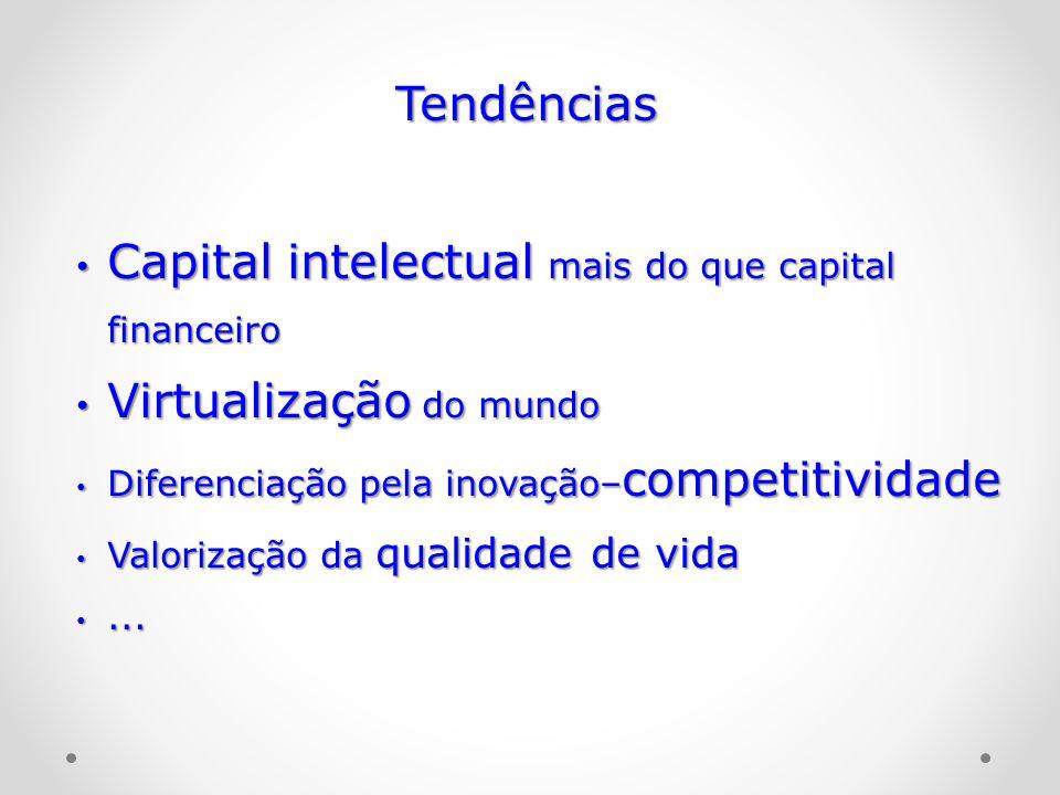 Tendências Capital intelectual mais do que capital financeiro Capital intelectual mais do que capital financeiro Virtualização do mundo Virtualização