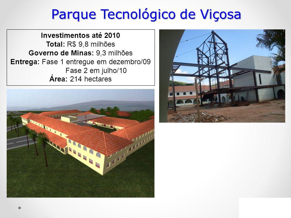 Parque Tecnológico de Viçosa Investimentos até 2010 Total: R$ 9,8 milhões Governo de Minas: 9,3 milhões Entrega: Fase 1 entregue em dezembro/09 Fase 2